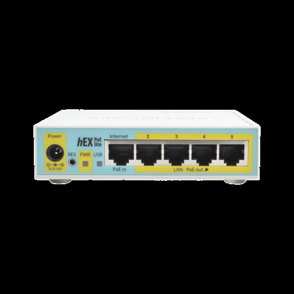 RB750UPR2